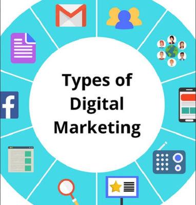 انواع دیجیتال مارکتینگ چیست؟